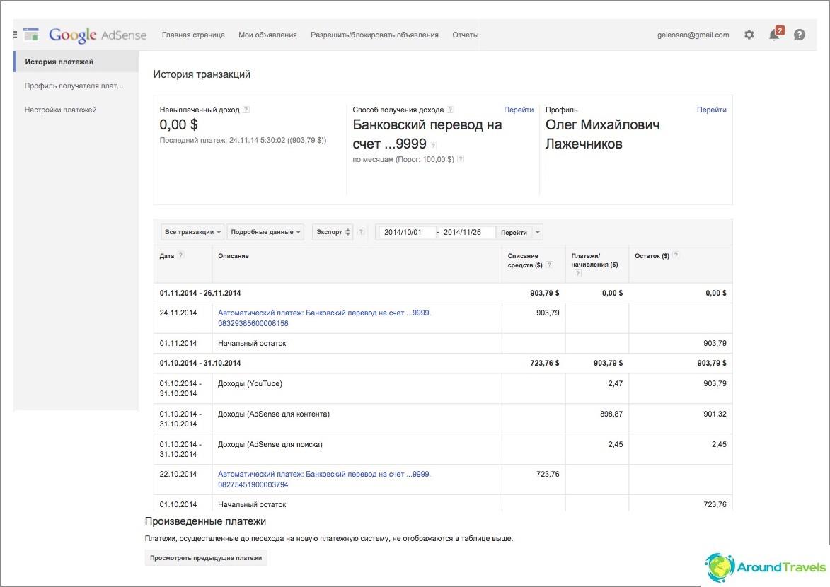 Google Adsense -maksuhistoria