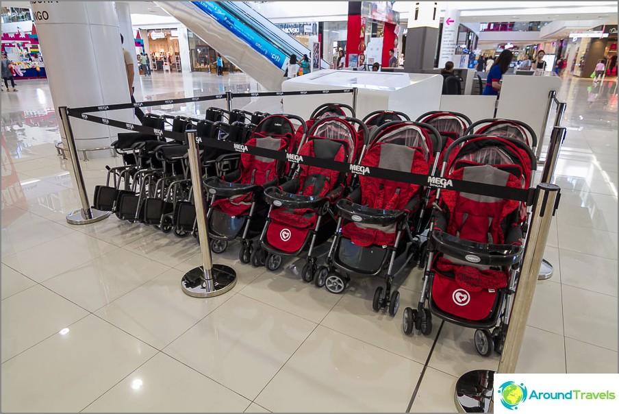 Lasten ja vammaisten rattaiden vuokraus