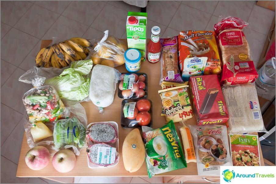 Ensimmäiset tuotteet Chiang Maissa