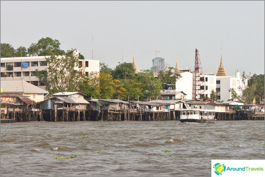 Bangkok-joen kanava