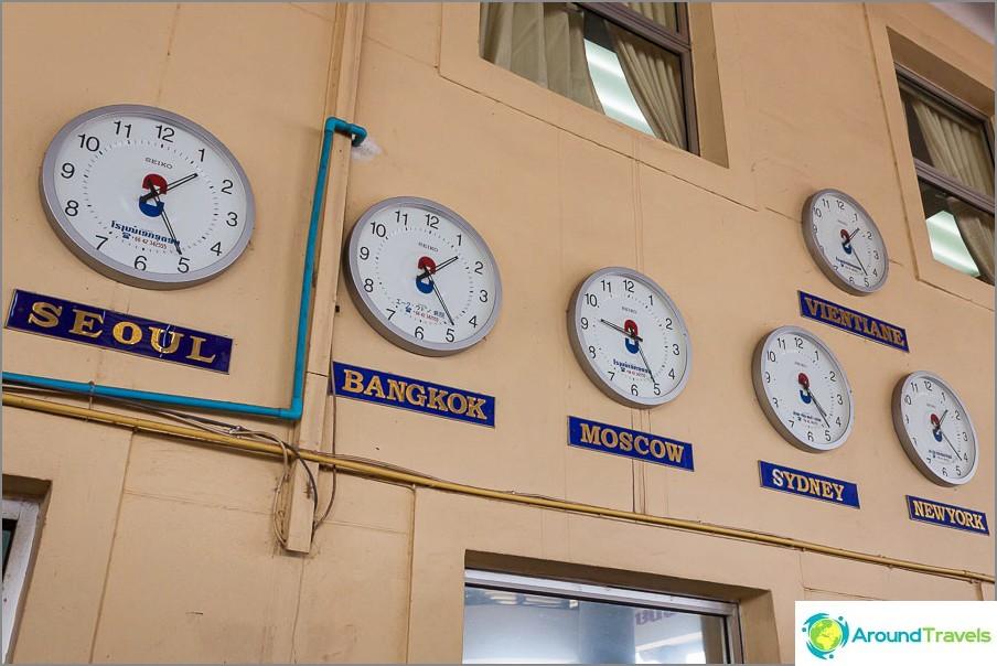Как да разпределим време
