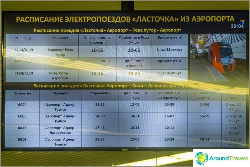 Разписание на влака от летище Сочи