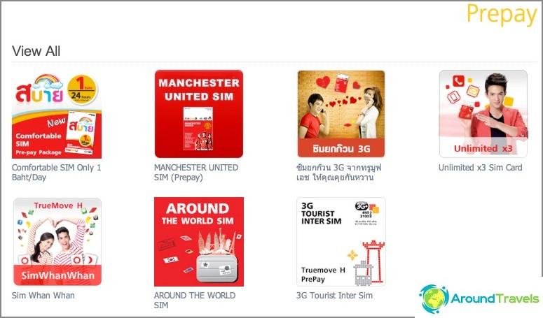 Kaikki sivuston prepaid-SIM-kortit