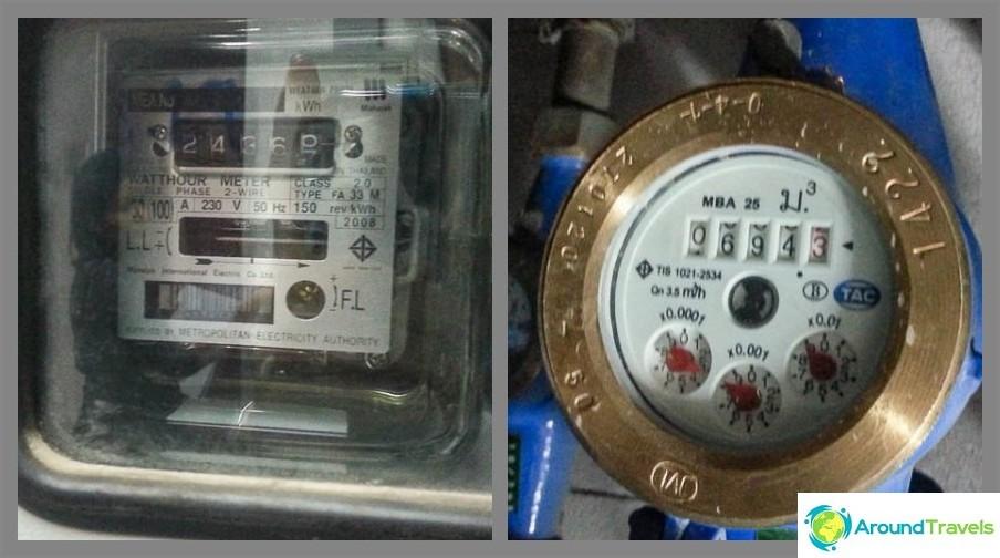 Tarkista sähkö- ja vesimittarit
