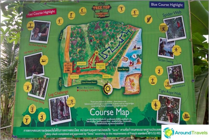 Yksinkertaistettu Map Tree Top -seikkailupuisto