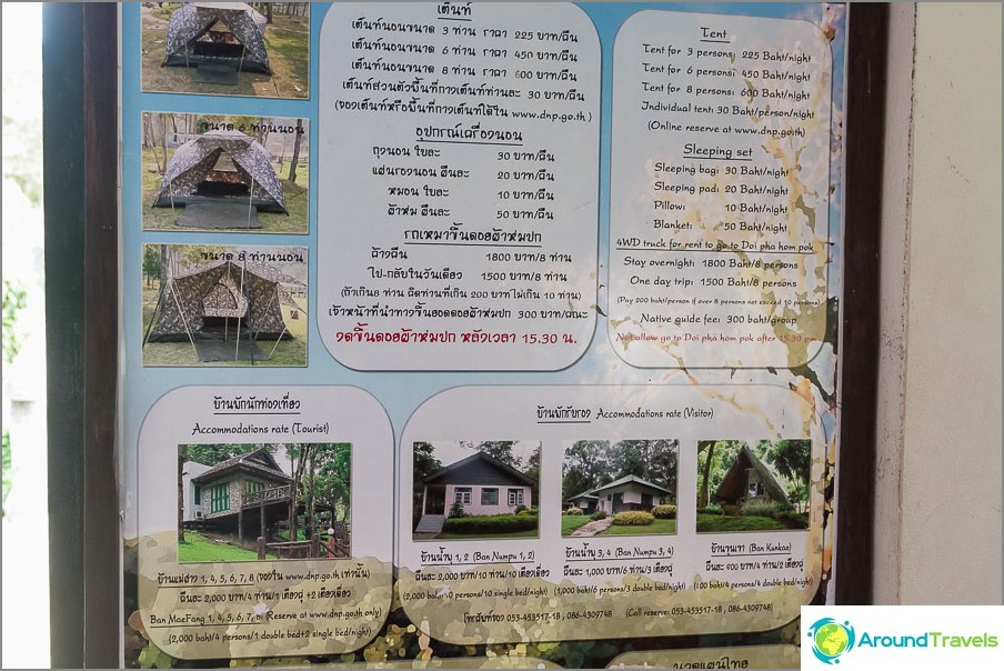 Kustannukset teltat ja talot kansallispuistossa