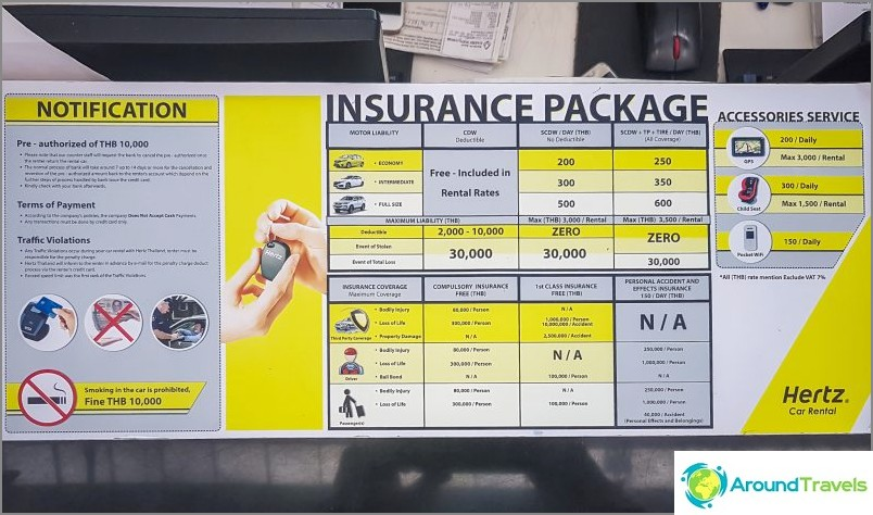 Autonvuokraus Thaimaassa - vakuutus, asiakirjat, hinnat, vinkit