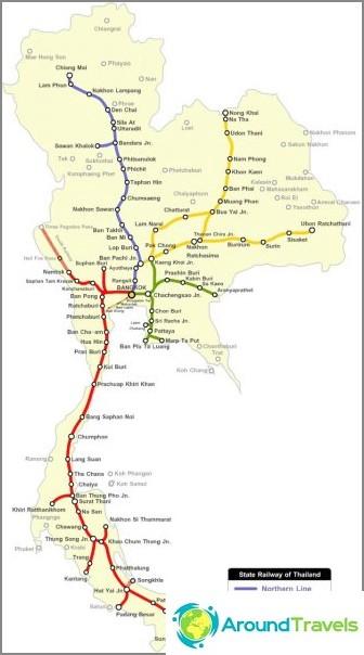 Kartta Thaimaan rautateistä