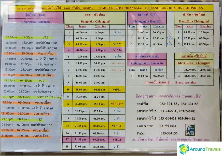 Разписание и цени на автобус за сомбат тур