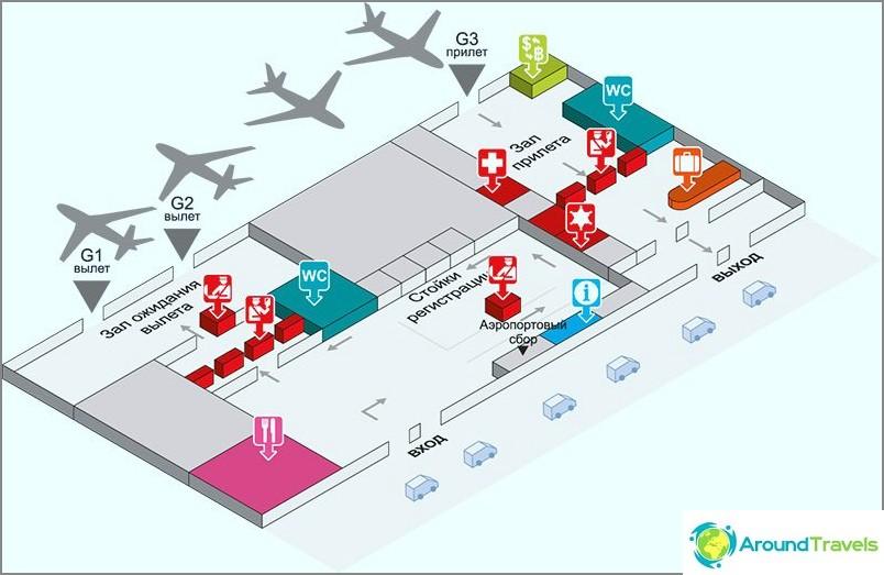 Utapaon lentokentän suunnitelma, Pattaya