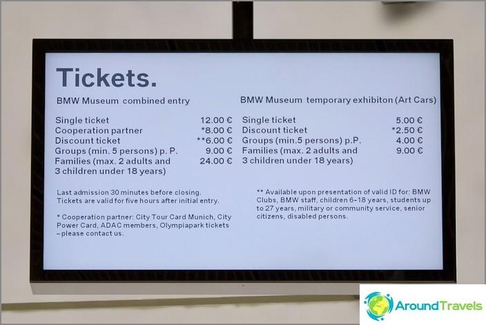 BMW-museon vierailun kustannukset