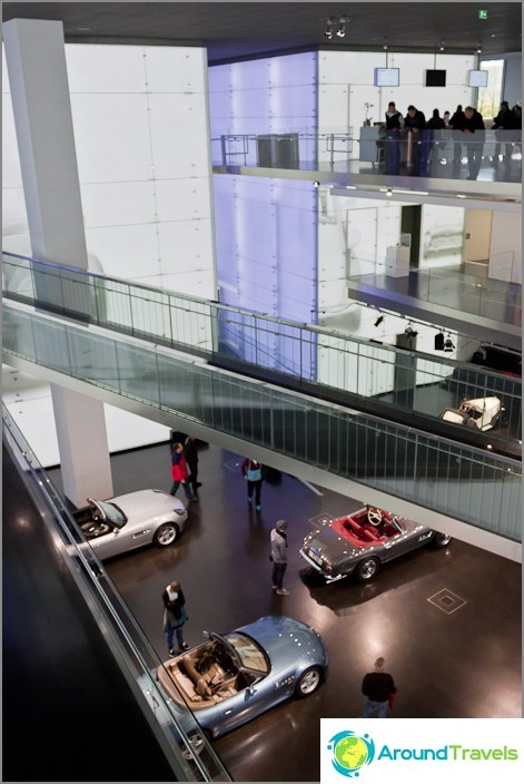 BMW-museo Münchenissä