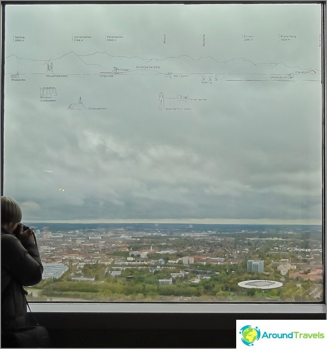 Münchenin nähtävyyksien nimet lasilla