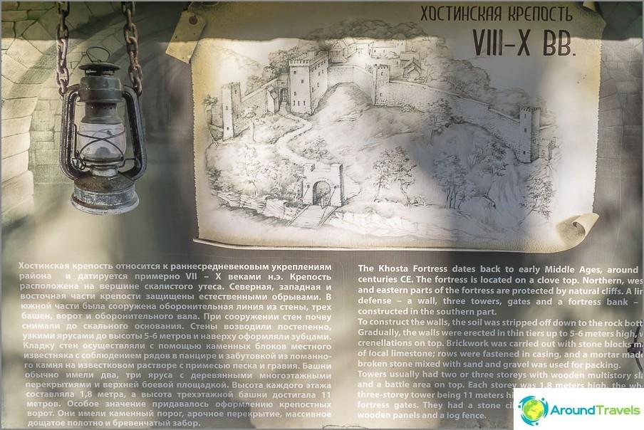 Khostinskyn linnoitus 8-10 vuosisataa jKr