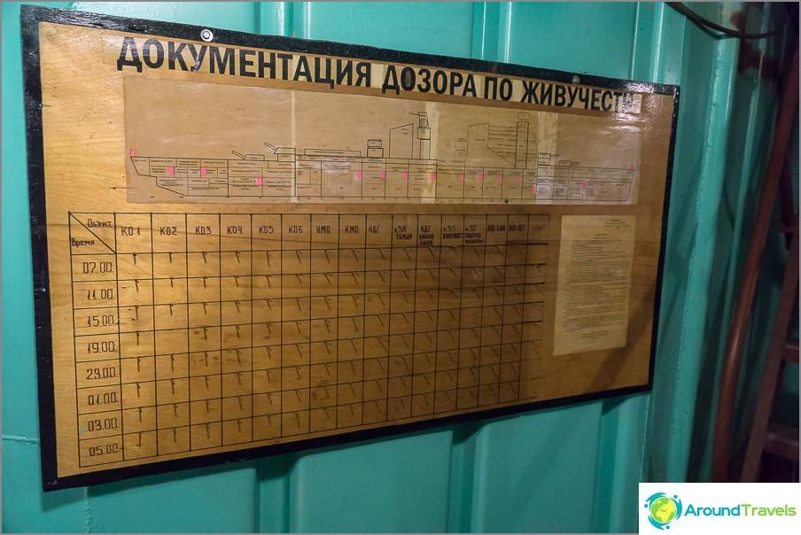 krejser-Kutuzov-33