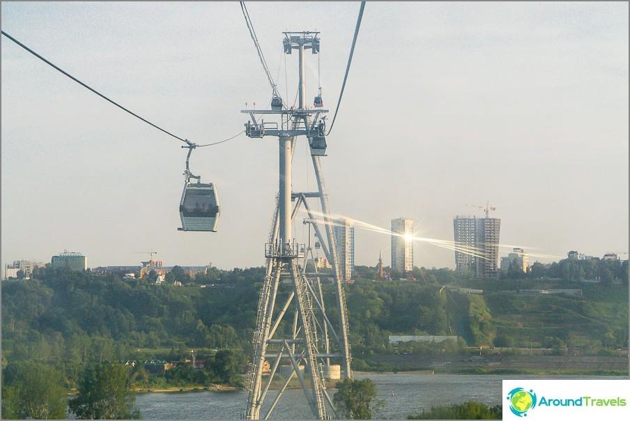 Muutto takaisin Nižni Novgorodiin