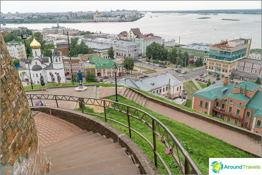 Näkymä Kremliltä Nižni Novgorodiin