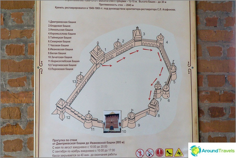 Nižni Novgorodin Kremlin suunnitelma