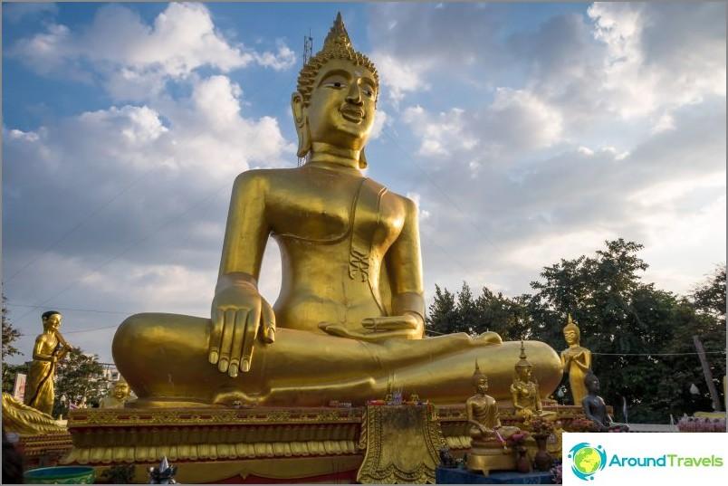 Buddhan suurin hahmo