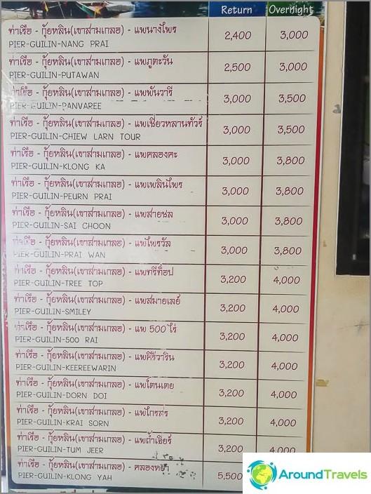 Hinnat toimitukselle laiturista Cheo Lan -järven koskenlaskuihin
