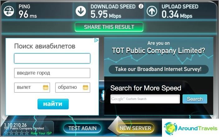 Normaali Internet-nopeus