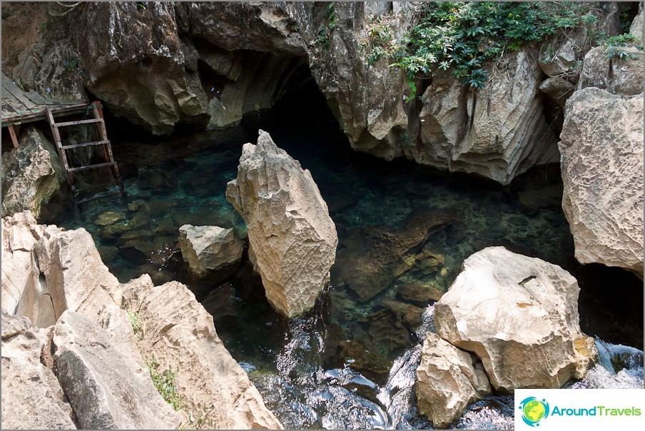Laguuni lähellä Tham Changin luolaa