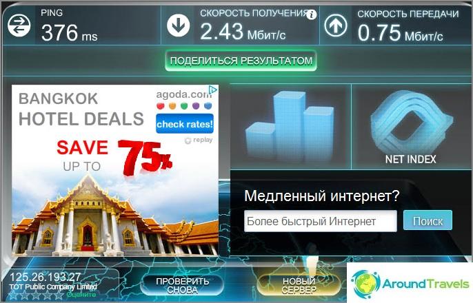 Internetin nopeus, ei indikaattori, mutta silti