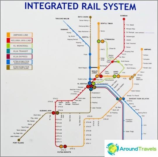 Карта на метрото Куала Лупмур