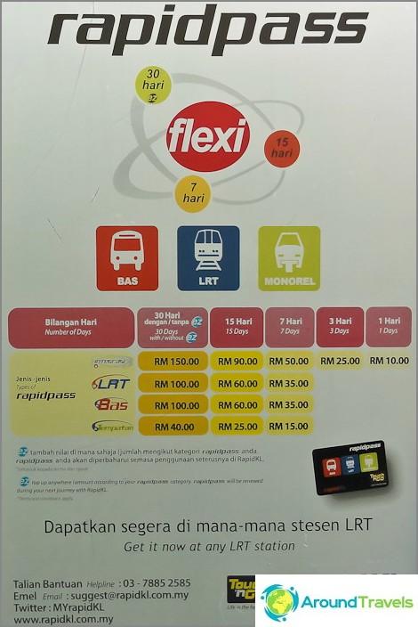 Разходи за сезонни билети за автобус и метро в Кула Лумпур