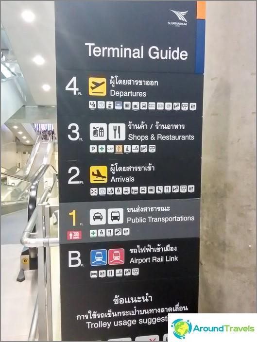 Bangkokin lentokentän kerrosnumerointi