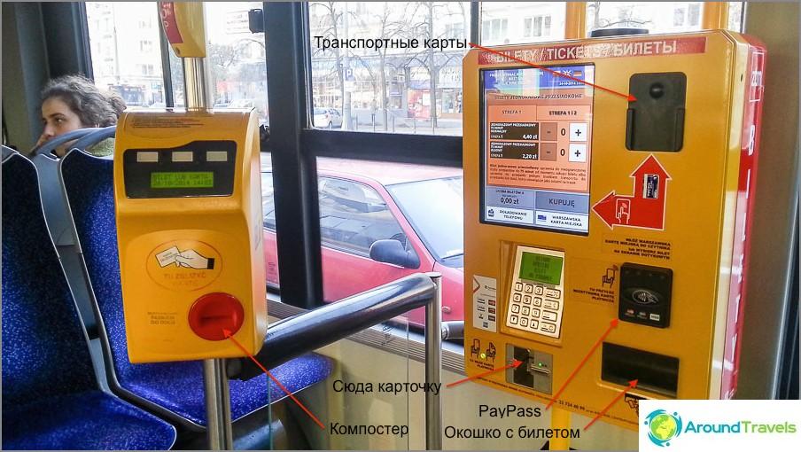 Automaattinen lippujen ostaminen linja-autossa