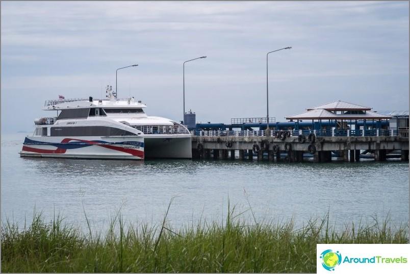 Lompraya Catamaran - nopein julkinen meriliikenne