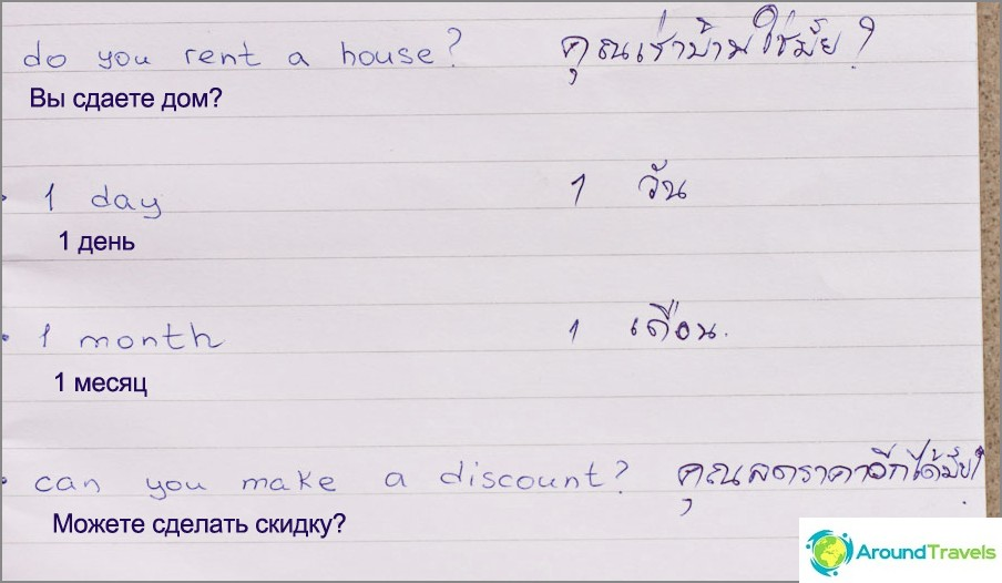 Lauseita vuokra-asumisesta ja ostoksista