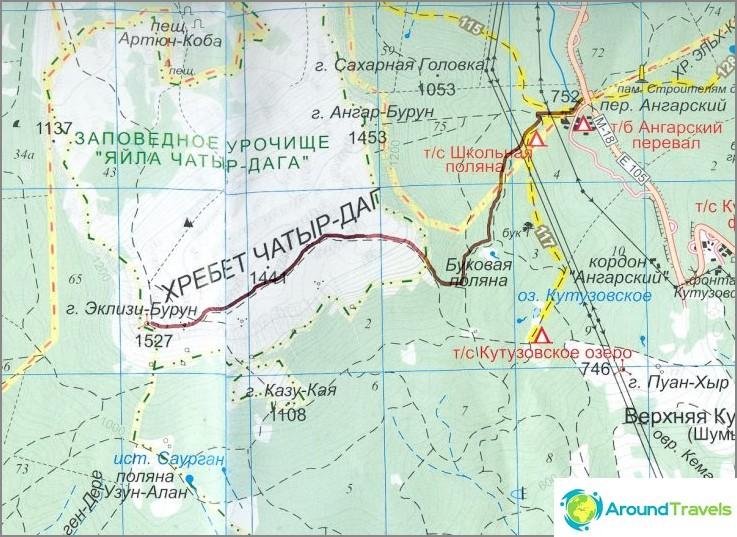 Kartta turistireitistä Chatyr Dagiin