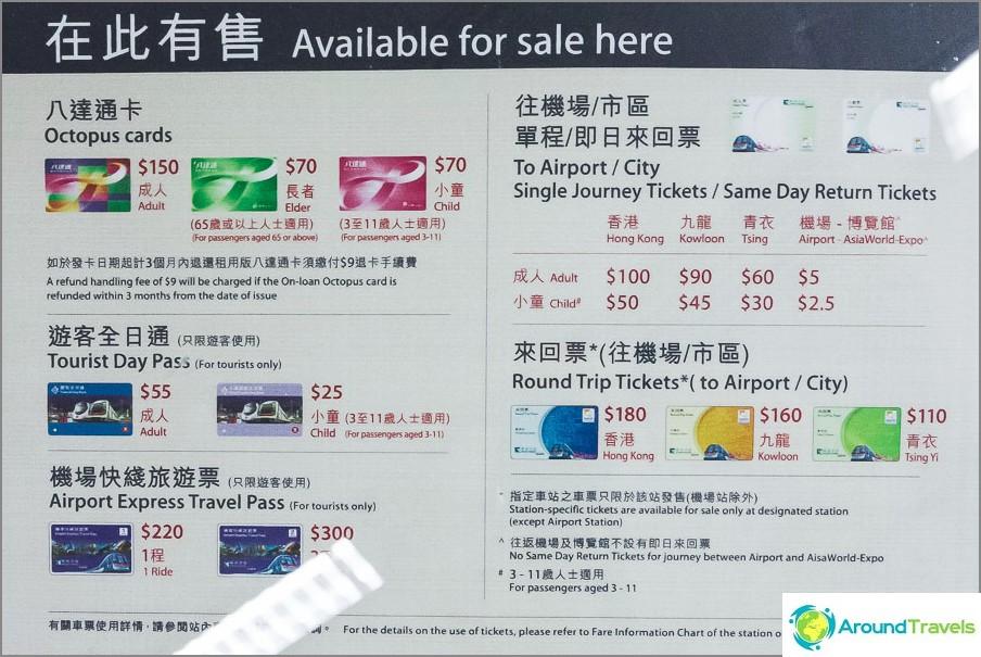 Octopus-kortin ja muiden metrolippujen hinta