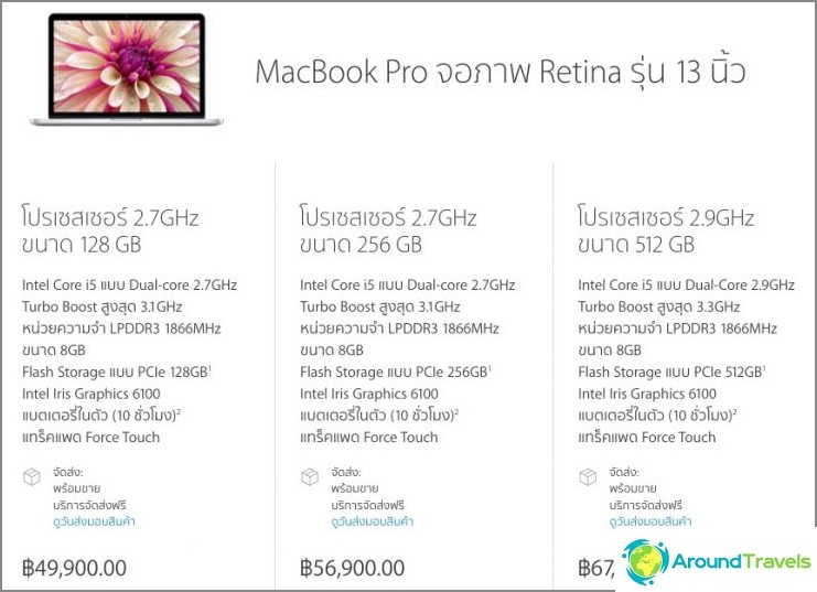 Hinta MacBook Pro 13 Retina