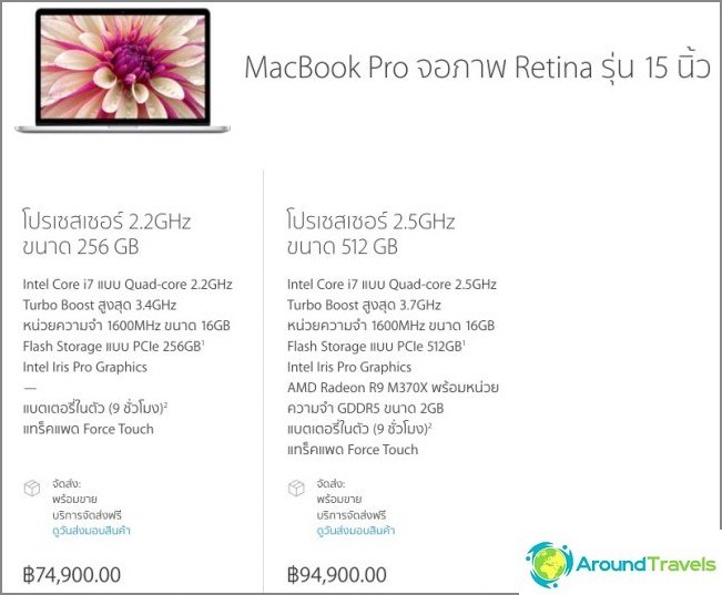 Hinta MacBook Pro 15 Retina