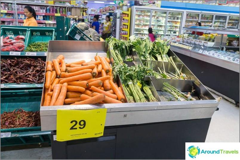 Porkkanat, hinta per 1 kg