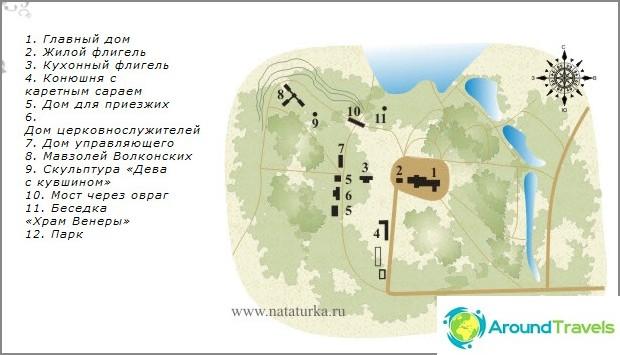 Kartta kartanosta Sukhanovo