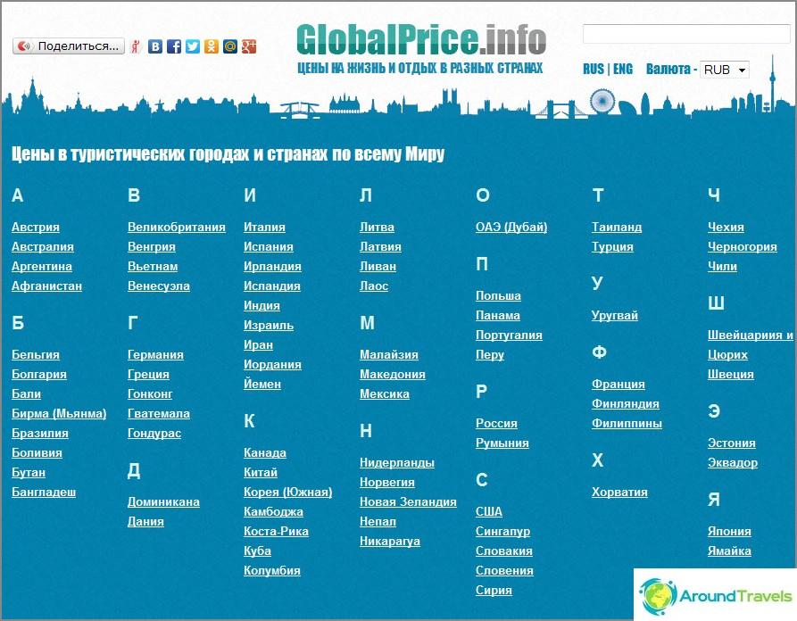 Globalprice.info-projekti - tietoa hinnoista, miten pidät ideasta?