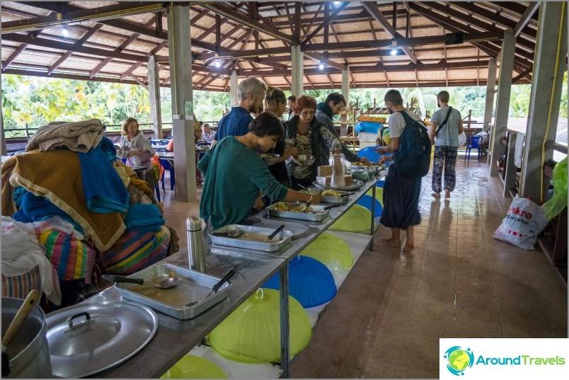 Трапезария и маса с храна, където всеки се побира на свой ред