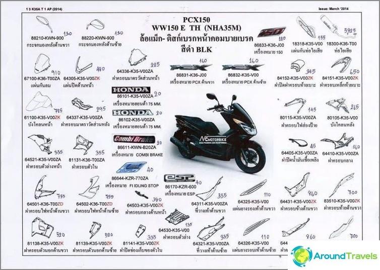 PCX-muovien hinnat Thaimaassa