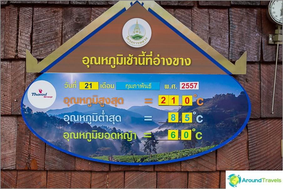 Upea paikka niille, jotka ovat kyllästyneitä Thaimaan kuumuuteen