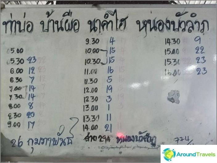 Bussiaikataulu Nong Khai - Ban Phu