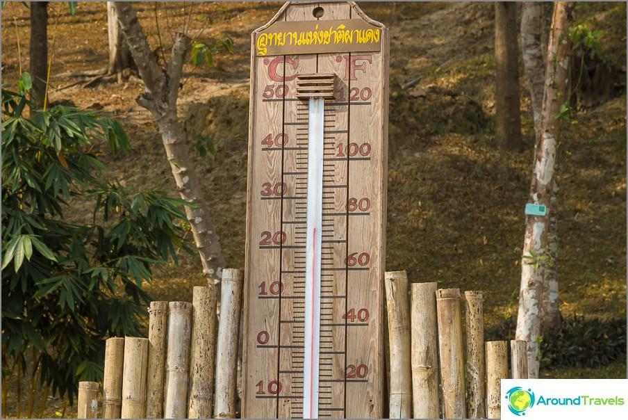 Valtava lämpömittari näyttää erittäin sopivan lämpötilan