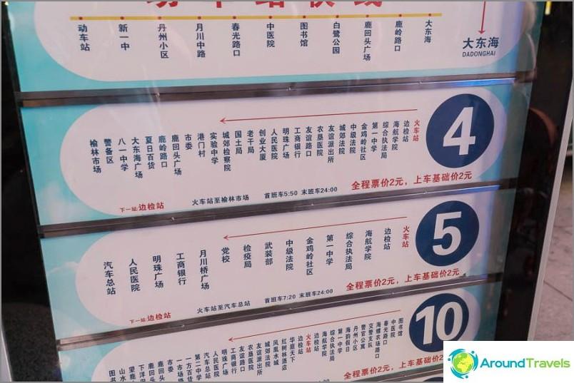 Bussipysäkki - ulkomaalaisen täytyy osata kiina