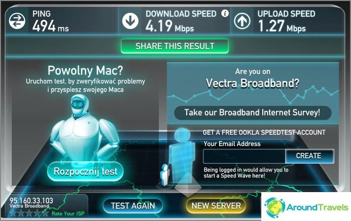Wifi-nopeus Varsovassa