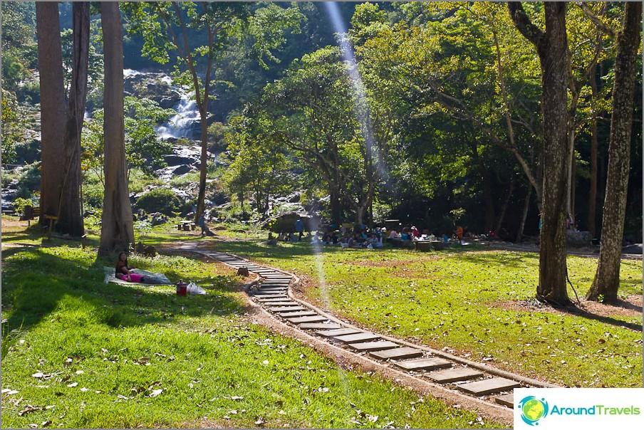 Polku Klong Nam Lai putoukseen