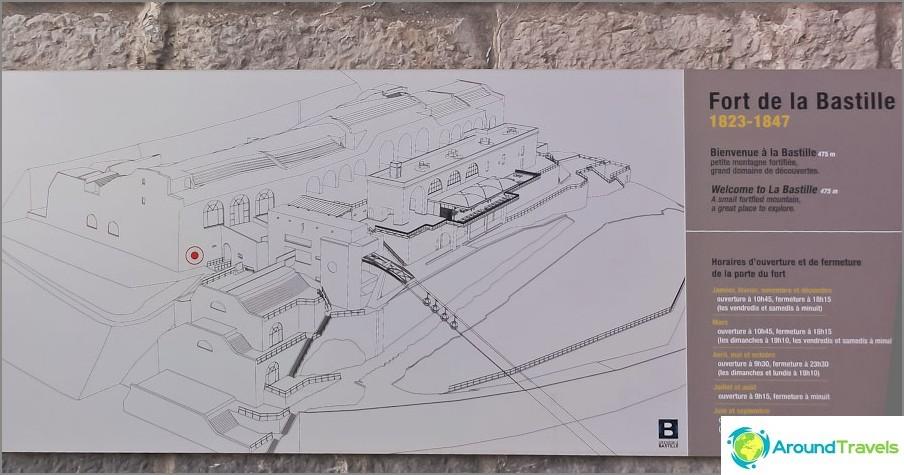 Grenoble Bastille -järjestelmä