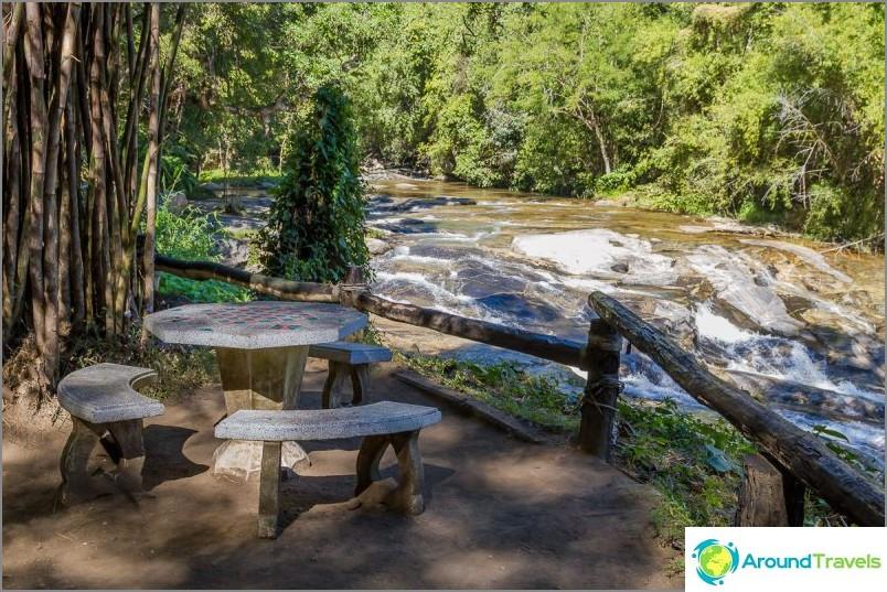 Национален парк Дой Итанон (3)